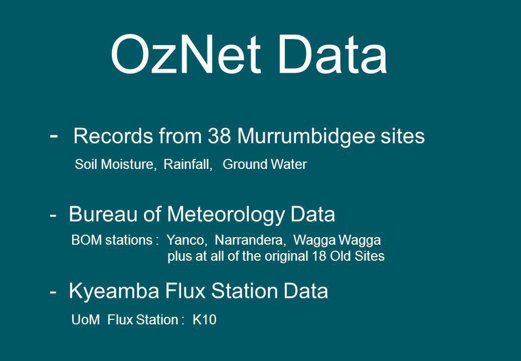 OzNet Data - Records from 38 Murrumbidgee sites - Bureau of Meteorology Data - Kyeamba Flux Station Data Soil Moisture, Rainfall, Ground Water BOM sta