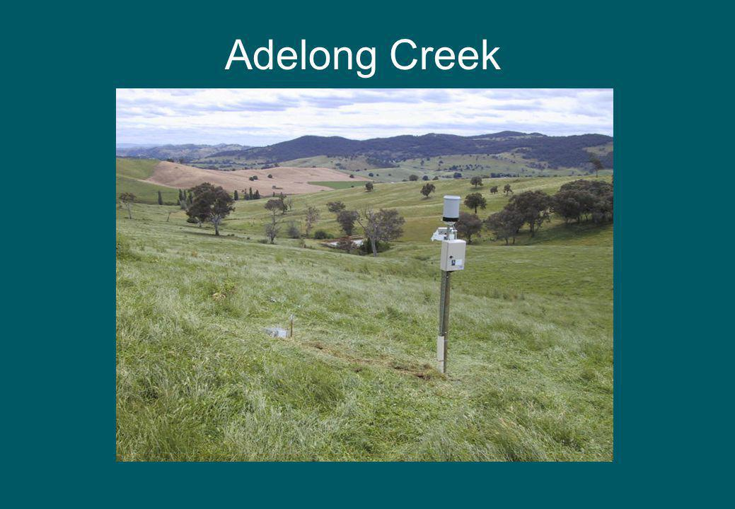 Adelong Creek