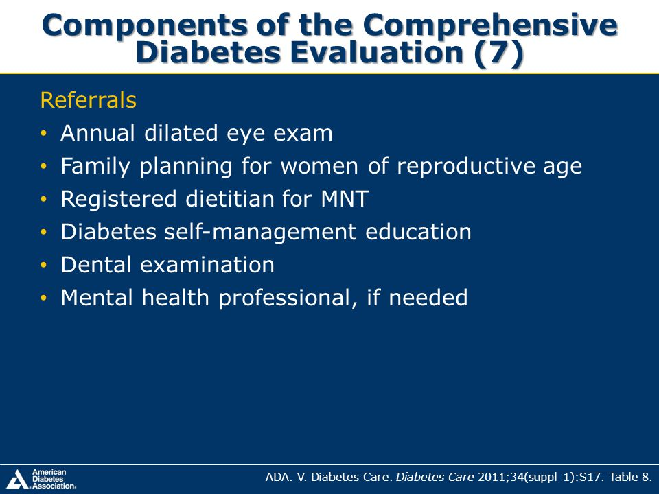 Referrals Annual dilated eye exam Family planning for women of reproductive age Registered dietitian for MNT Diabetes self-management education Dental