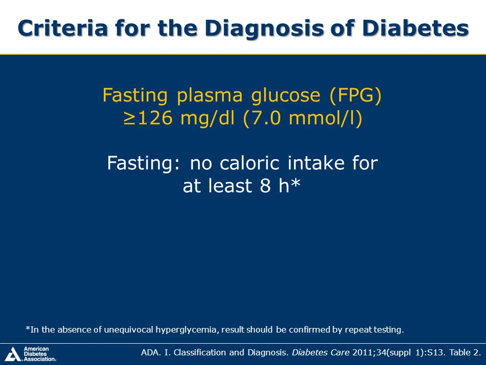 Criteria for the Diagnosis of Diabetes Fasting plasma glucose (FPG) 126 mg/dl (7.0 mmol/l) Fasting: no caloric intake for at least 8 h* *In the absenc
