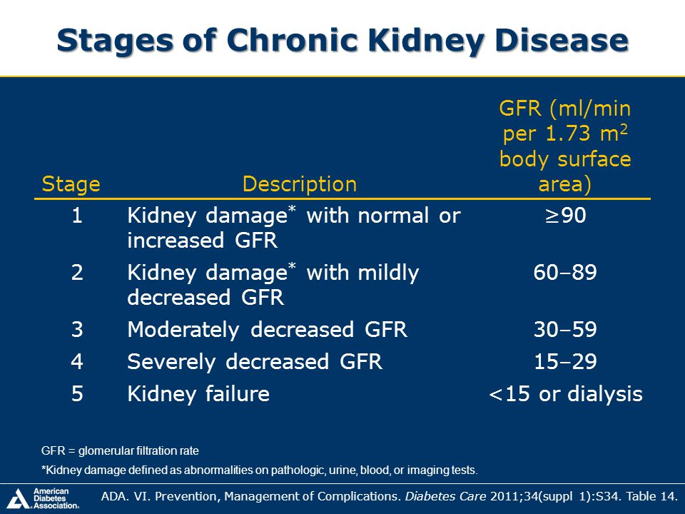 Stages of Chronic Kidney Disease StageDescription GFR (ml/min per 1.73 m 2 body surface area) 1Kidney damage * with normal or increased GFR 90 2Kidney