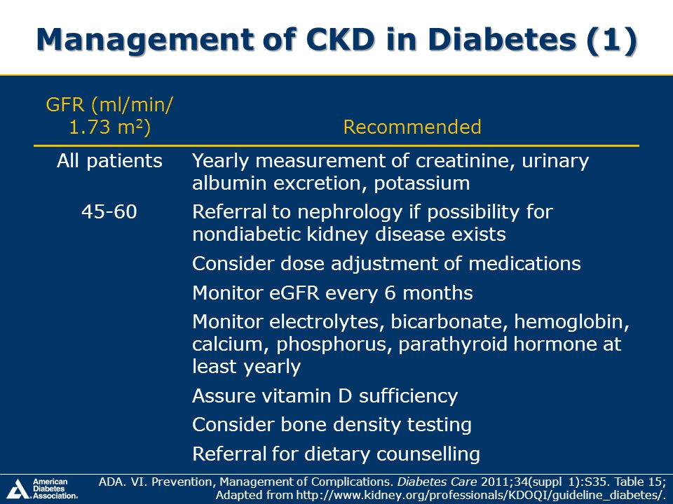 Management of CKD in Diabetes (1) GFR (ml/min/ 1.73 m 2 )Recommended All patientsYearly measurement of creatinine, urinary albumin excretion, potassiu