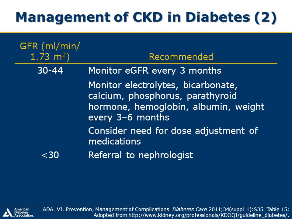 Management of CKD in Diabetes (2) ADA. VI. Prevention, Management of Complications. Diabetes Care 2011;34(suppl 1):S35. Table 15; Adapted from http://