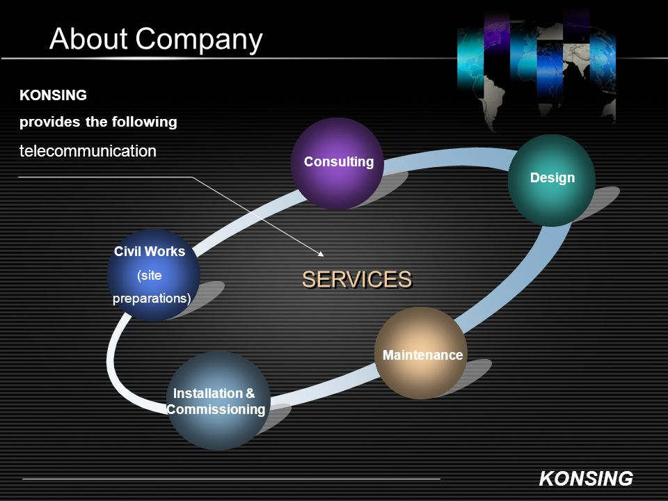 KONSING About Company Civil Works (site preparations) Consulting Design Maintenance Installation & Commissioning SERVICES KONSING provides the followi