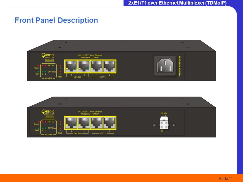 2xE1/T1 over Ethernet Multiplexer (TDMoIP) Slide 11 Front Panel Description