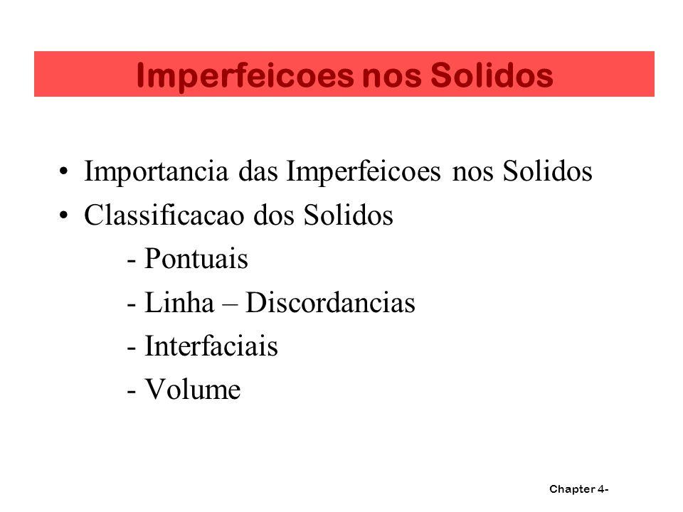 Chapter 4- Imperfeicoes nos Solidos Importancia das Imperfeicoes nos Solidos Classificacao dos Solidos - Pontuais - Linha – Discordancias - Interfaciais - Volume