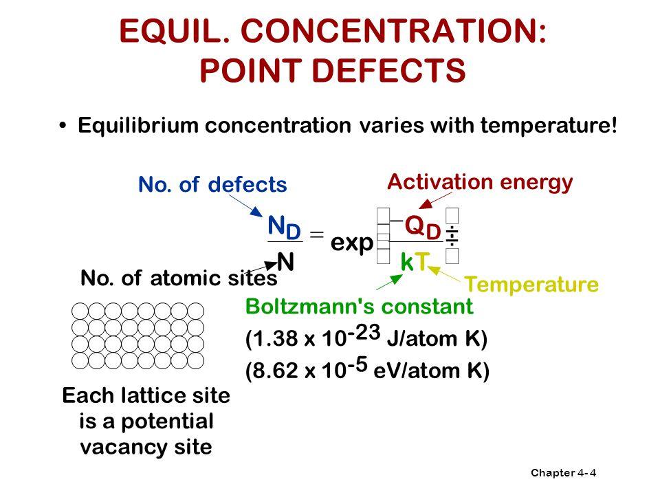 Chapter 4- Boltzmann s constant (1.38 x 10 -23 J/atom K) (8.62 x 10 -5 eV/atom K) N D N exp Q D kT No.