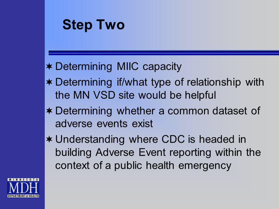 Step Two Determining MIIC capacity Determining if/what type of relationship with the MN VSD site would be helpful Determining whether a common dataset