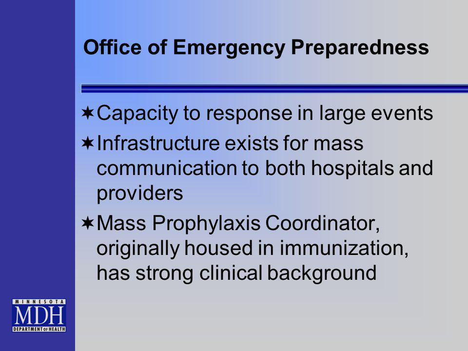 Office of Emergency Preparedness Capacity to response in large events Infrastructure exists for mass communication to both hospitals and providers Mass Prophylaxis Coordinator, originally housed in immunization, has strong clinical background