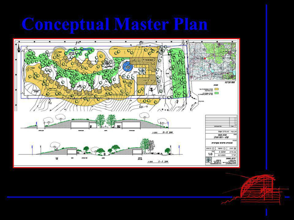 Conceptual Master Plan