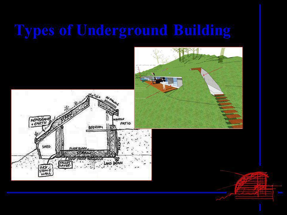 Types of Underground Building