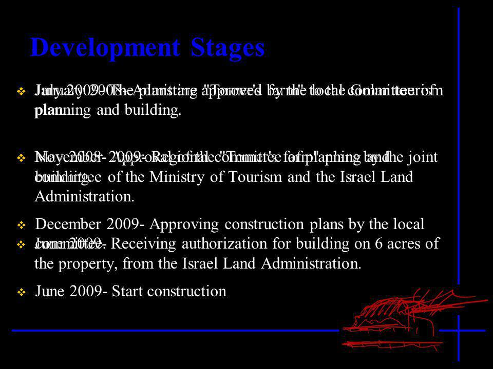 Development Stages January 2008- Admitting Tomer s farm to the Golan tourism plan.