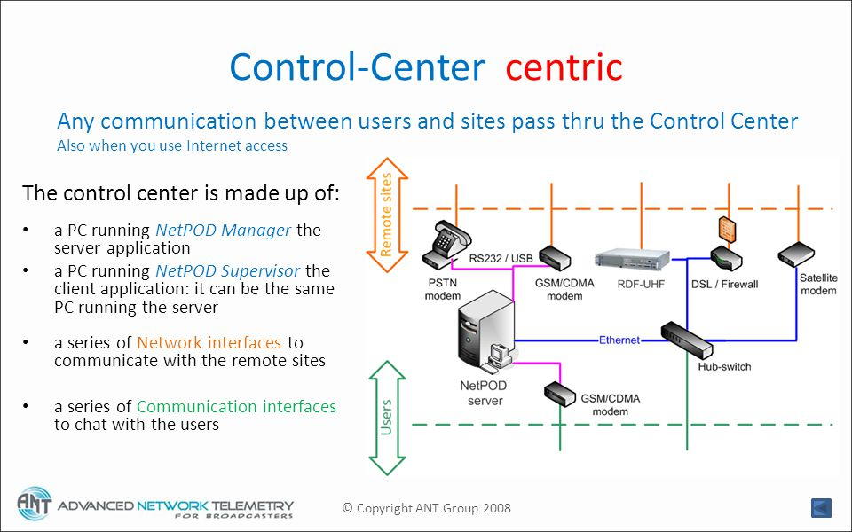 Control-Center centric Any communication between users and sites pass thru the Control Center Also when you use Internet access © Copyright ANT Group 2008 The control center is made up of: a PC running NetPOD Manager the server application a PC running NetPOD Supervisor the client application: it can be the same PC running the server a series of Network interfaces to communicate with the remote sites a series of Communication interfaces to chat with the users