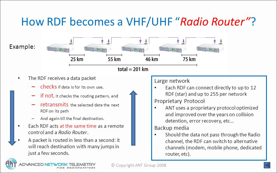 How RDF becomes a VHF/UHF Radio Router.