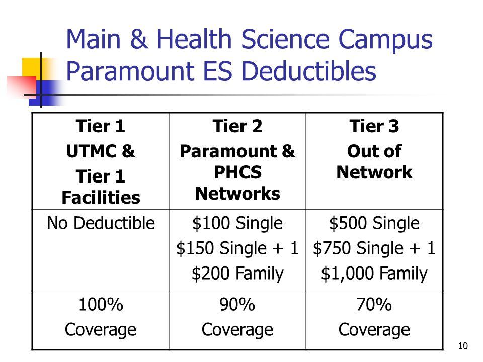 Main & Health Science Campus Paramount ES Deductibles Tier 1 UTMC & Tier 1 Facilities Tier 2 Paramount & PHCS Networks Tier 3 Out of Network No Deduct
