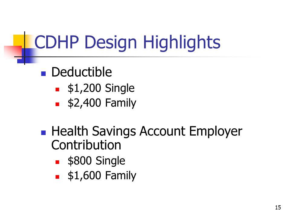 CDHP Design Highlights Deductible $1,200 Single $2,400 Family Health Savings Account Employer Contribution $800 Single $1,600 Family 15
