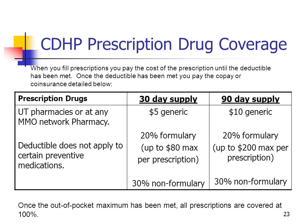 CDHP Prescription Drug Coverage When you fill prescriptions you pay the cost of the prescription until the deductible has been met. Once the deductibl