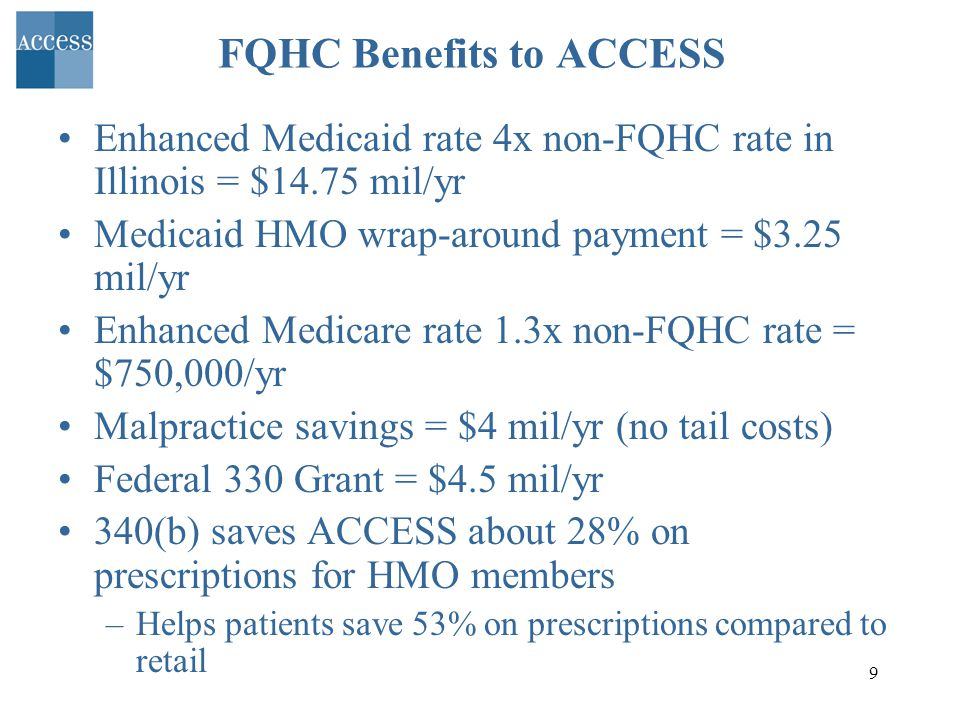 9 FQHC Benefits to ACCESS Enhanced Medicaid rate 4x non-FQHC rate in Illinois = $14.75 mil/yr Medicaid HMO wrap-around payment = $3.25 mil/yr Enhanced Medicare rate 1.3x non-FQHC rate = $750,000/yr Malpractice savings = $4 mil/yr (no tail costs) Federal 330 Grant = $4.5 mil/yr 340(b) saves ACCESS about 28% on prescriptions for HMO members –Helps patients save 53% on prescriptions compared to retail