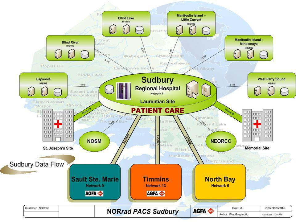 NORrad Northern Radiology PACS Picture Archive Communication System