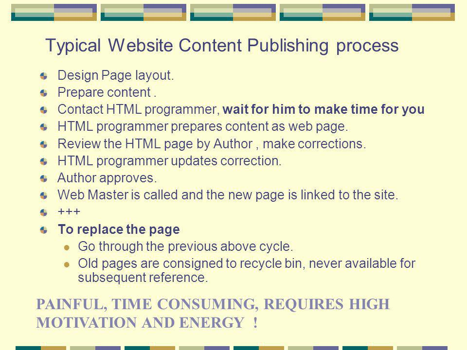 Typical Website Content Publishing process Design Page layout.