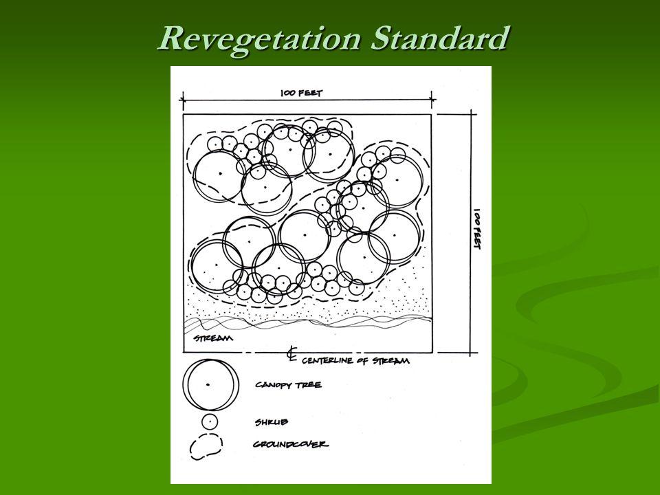 Revegetation Standard