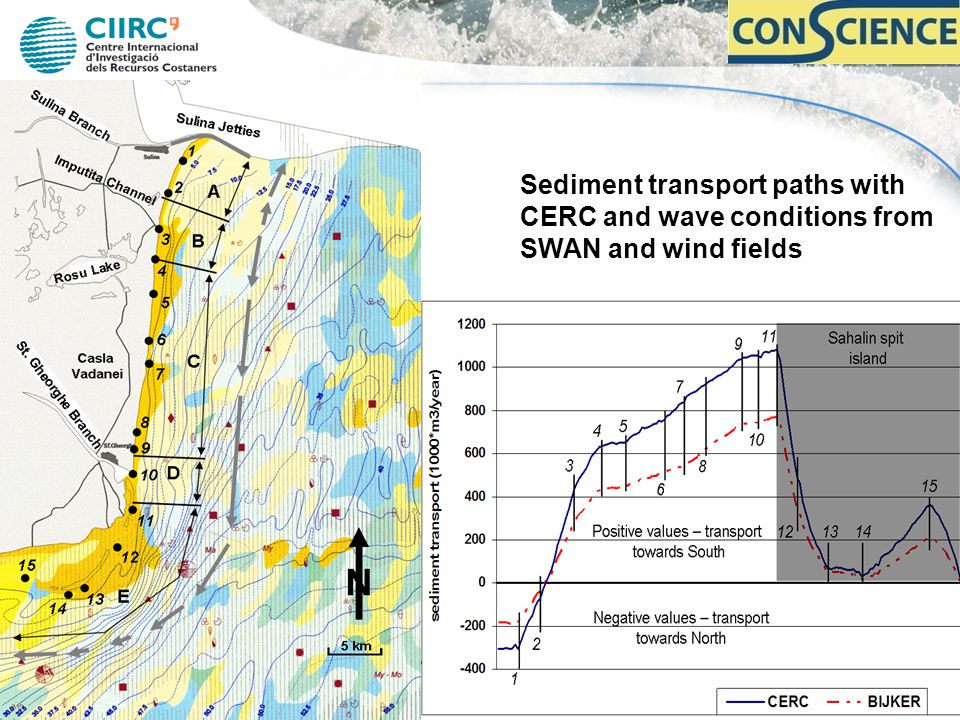 Sediment transport paths with CERC and wave conditions from SWAN and wind fields