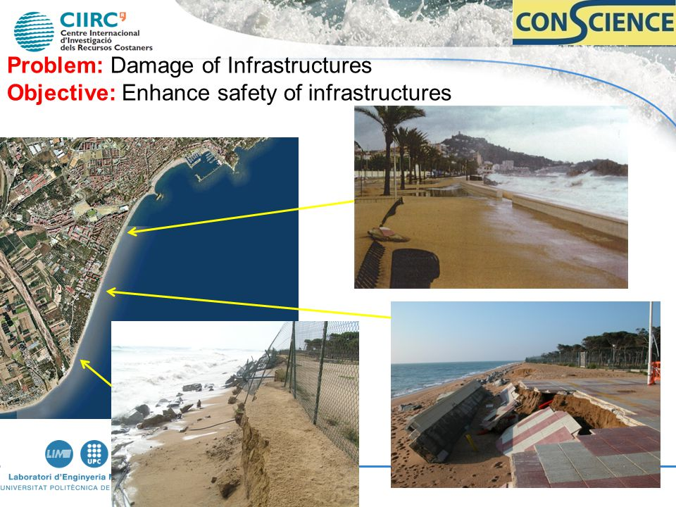 Problem: Damage of Infrastructures Objective: Enhance safety of infrastructures