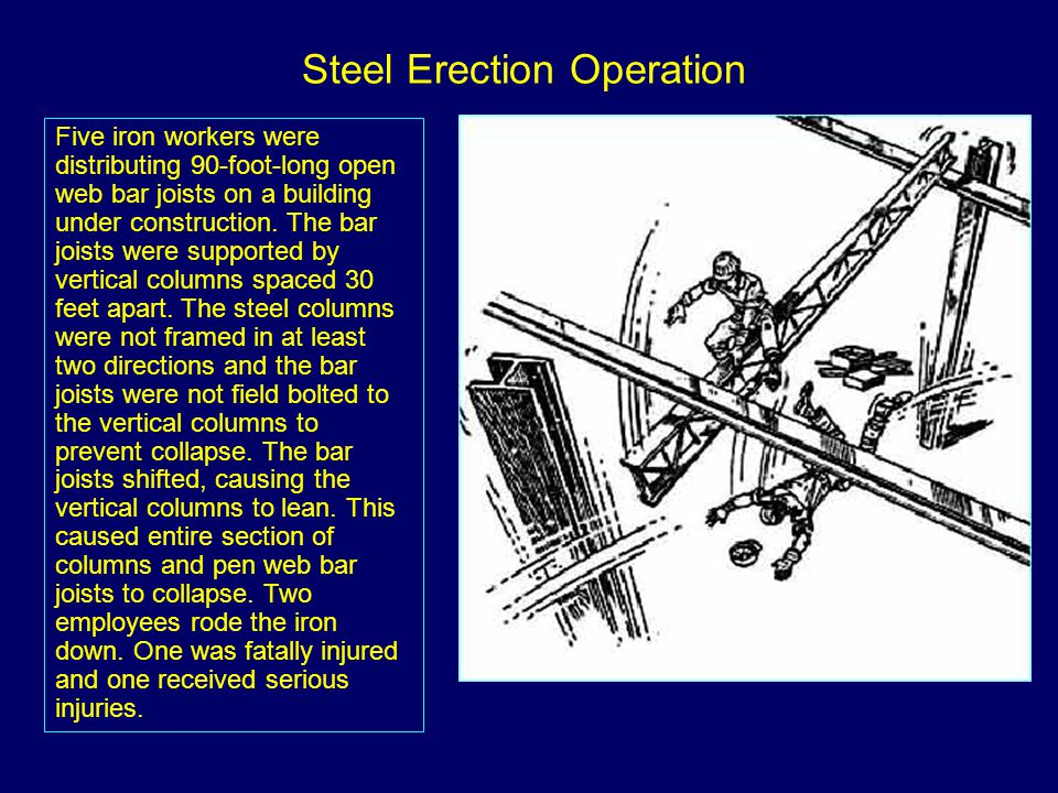 Five iron workers were distributing 90-foot-long open web bar joists on a building under construction. The bar joists were supported by vertical colum