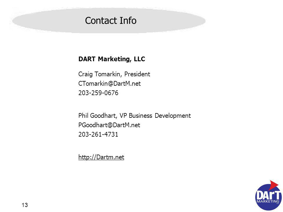 13 Contact Info DART Marketing, LLC Craig Tomarkin, President CTomarkin@DartM.net 203-259-0676 Phil Goodhart, VP Business Development PGoodhart@DartM.net 203-261-4731 http://Dartm.net