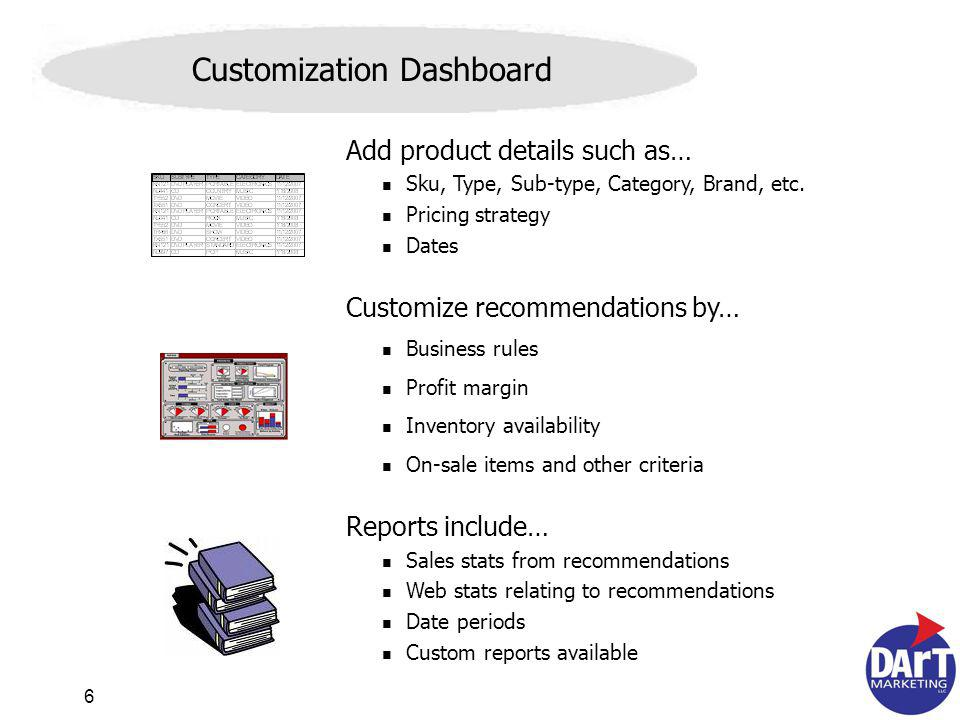 6 Customization Dashboard Add product details such as… Sku, Type, Sub-type, Category, Brand, etc.