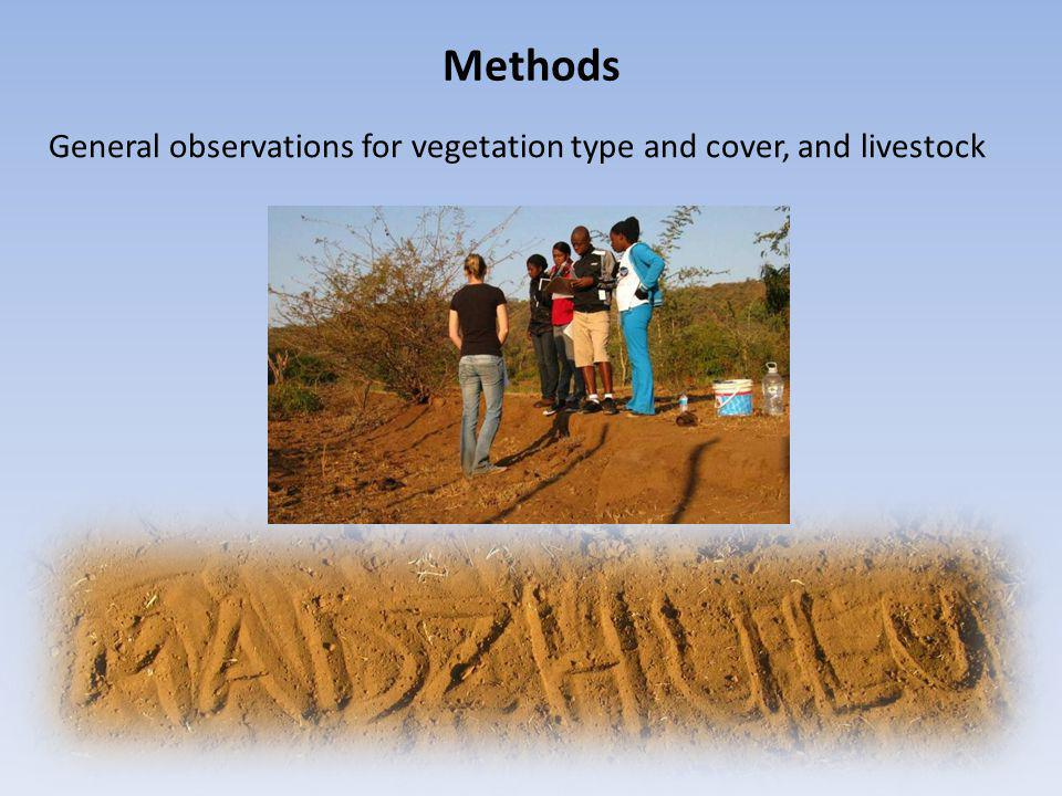 Methods General observations for vegetation type and cover, and livestock