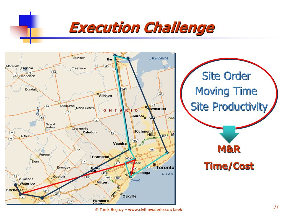 © Tarek Hegazy – www.civil.uwaterloo.ca/tarek 27 Site Order Moving Time Site Productivity M&R Time/Cost M&R Time/Cost Execution Challenge