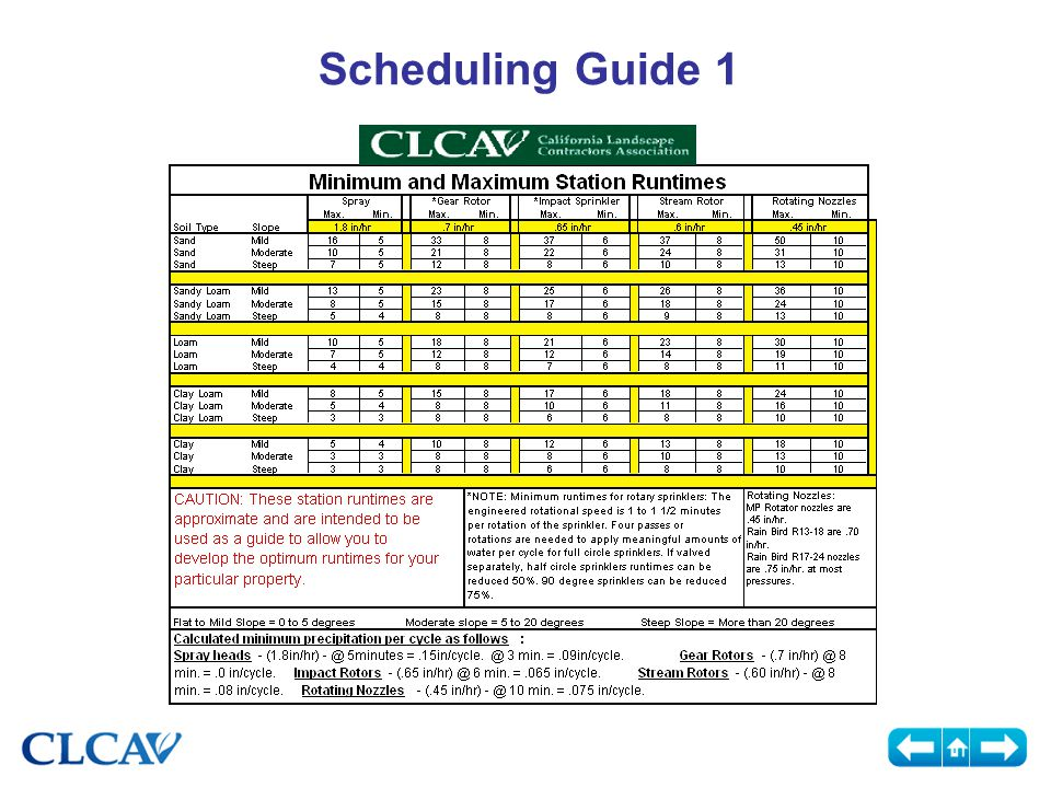 Scheduling Guide 1