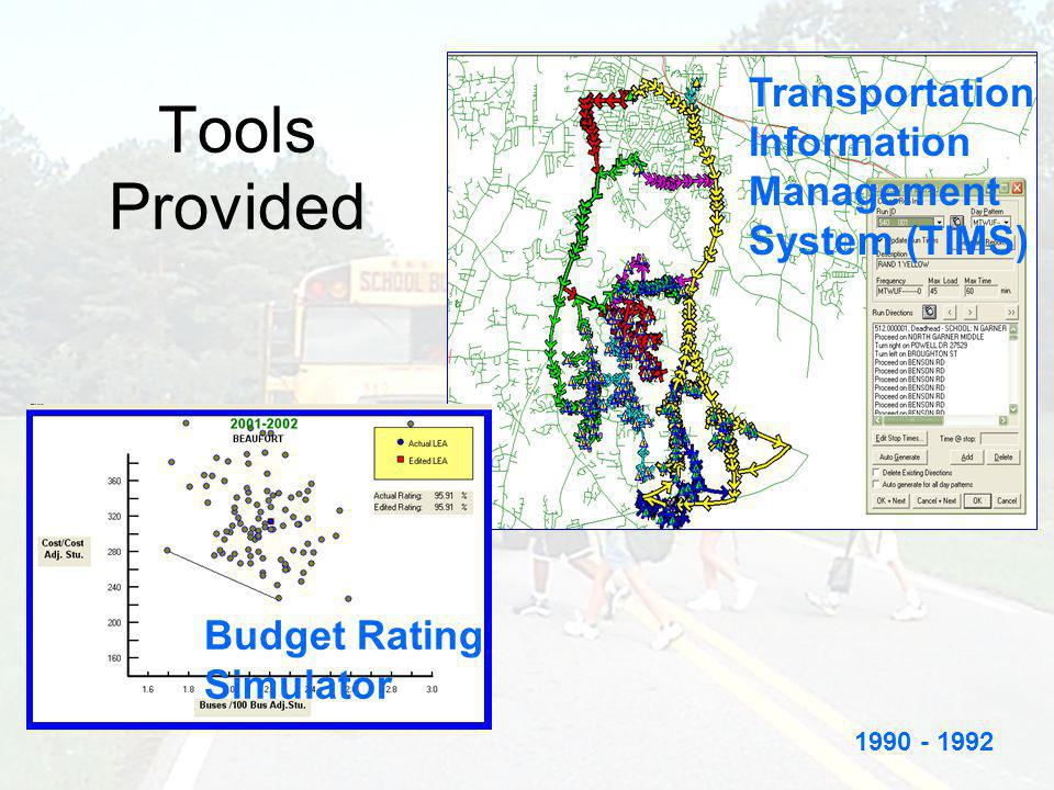 Tools Provided Transportation Information Management System (TIMS) Budget Rating Simulator 1990 - 1992