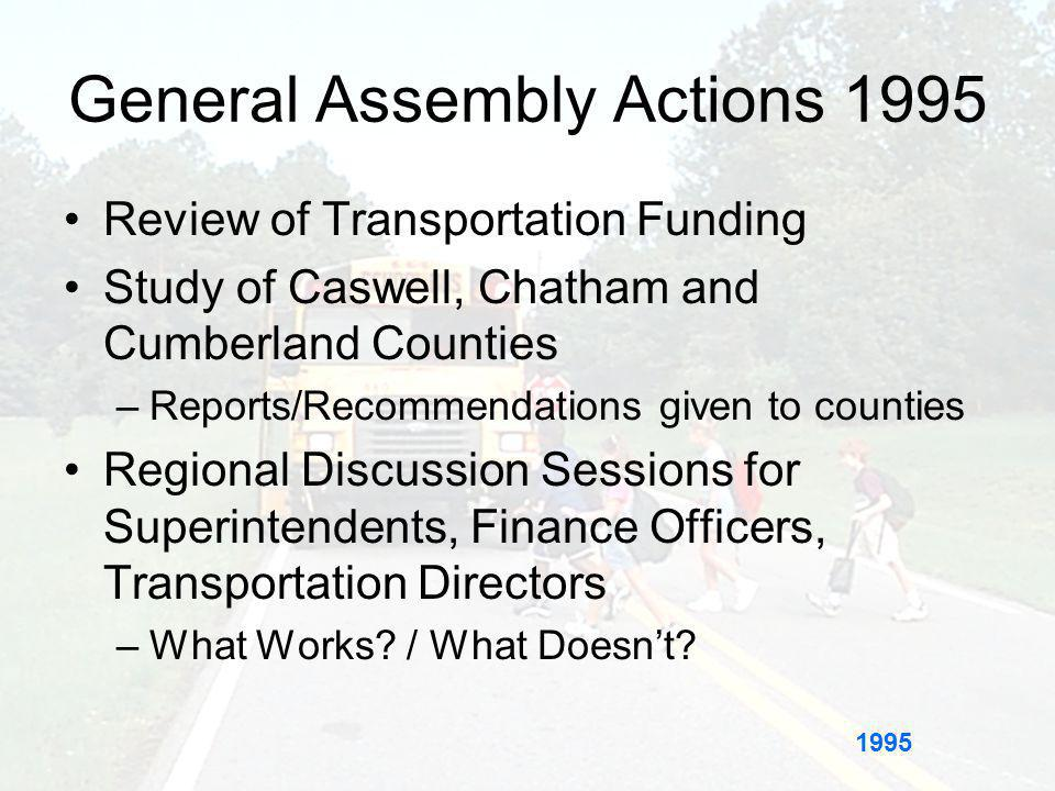 General Assembly Actions 1995 Review of Transportation Funding Study of Caswell, Chatham and Cumberland Counties –Reports/Recommendations given to counties Regional Discussion Sessions for Superintendents, Finance Officers, Transportation Directors –What Works.