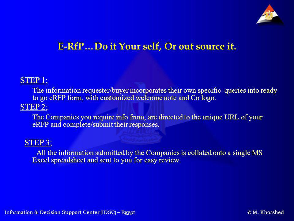 Information & Decision Support Center (IDSC) – Egypt © M. Khorshed E-RfP…Do it Your self, Or out source it. STEP 1; The information requester/buyer in