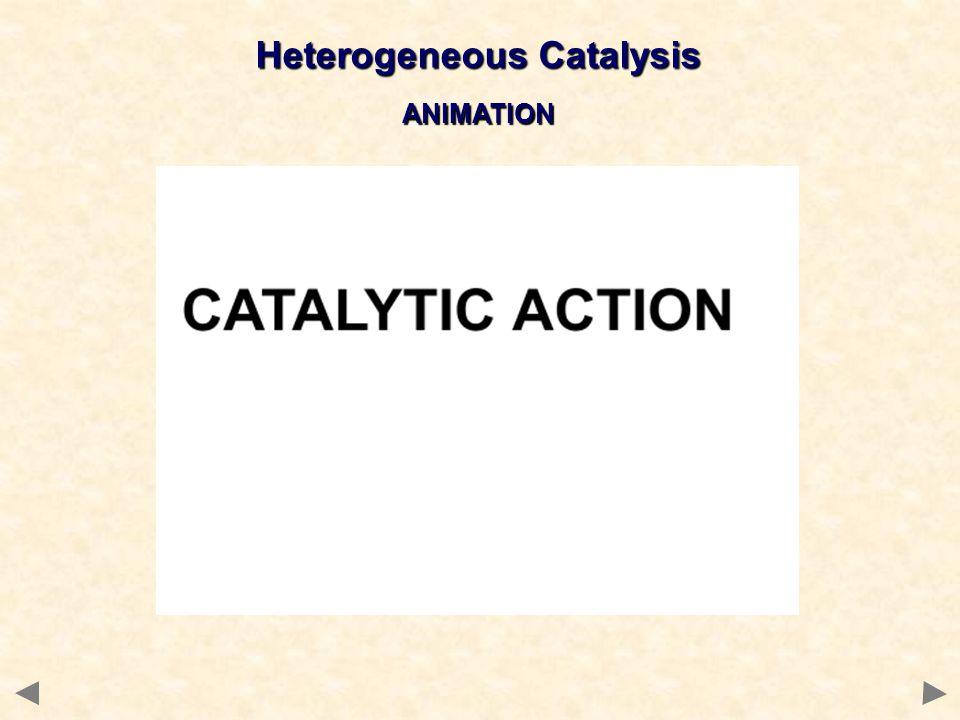 Heterogeneous Catalysis ANIMATION