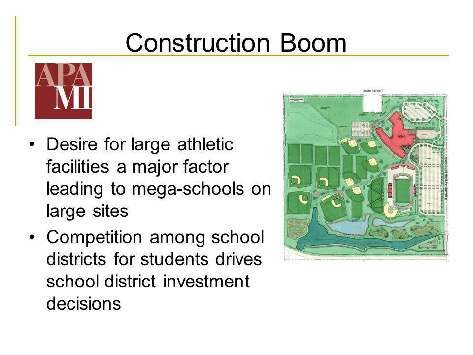 Construction Boom Desire for large athletic facilities a major factor leading to mega-schools on large sites Competition among school districts for students drives school district investment decisions