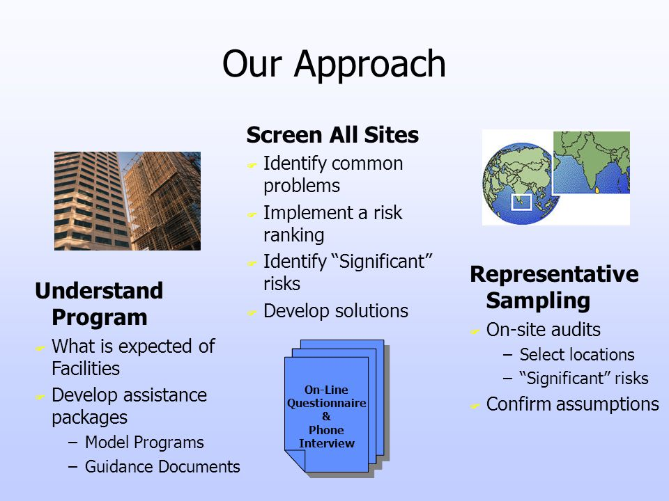 Our Approach Screen All Sites F Identify common problems F Implement a risk ranking F Identify Significant risks F Develop solutions Understand Program F What is expected of Facilities F Develop assistance packages –Model Programs –Guidance Documents On-Line Questionnaire & Phone Interview Representative Sampling F On-site audits –Select locations –Significant risks F Confirm assumptions