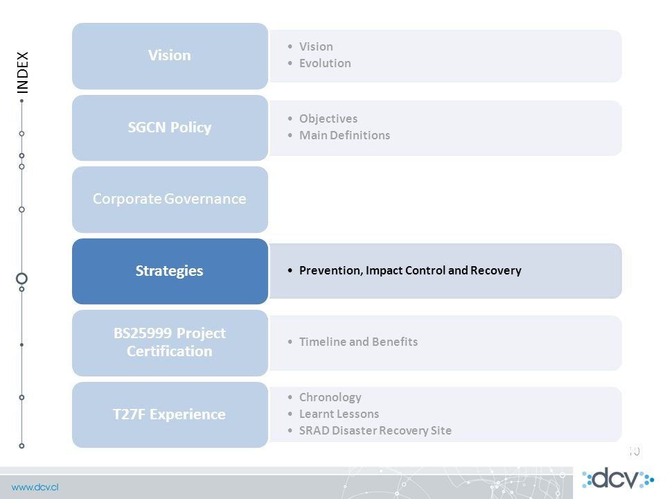 Vision Evolution Vision Objectives Main Definitions SGCN PolicyCorporate Governance Prevention, Impact Control and Recovery Strategies Timeline and Benefits BS25999 Project Certification Chronology Learnt Lessons SRAD Disaster Recovery Site T27F Experience 10 INDEX