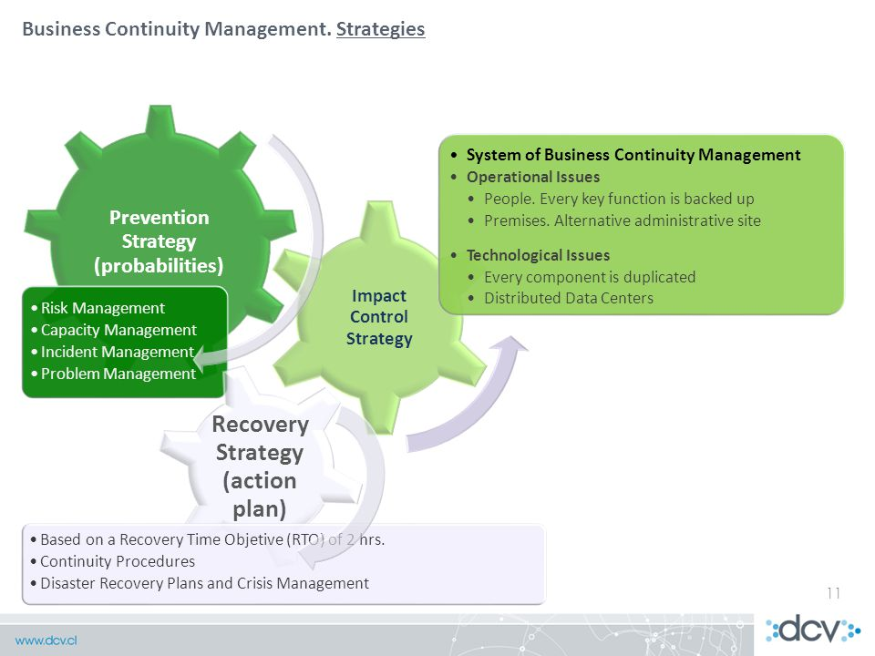 11 Business Continuity Management.