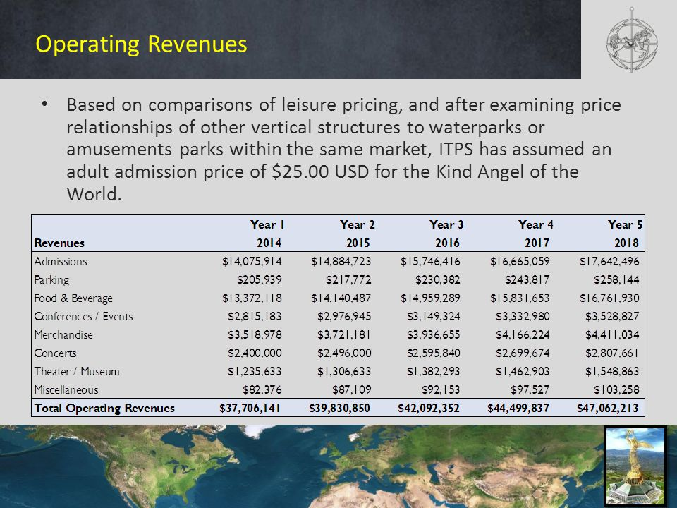Operating Revenues Based on comparisons of leisure pricing, and after examining price relationships of other vertical structures to waterparks or amusements parks within the same market, ITPS has assumed an adult admission price of $25.00 USD for the Kind Angel of the World.
