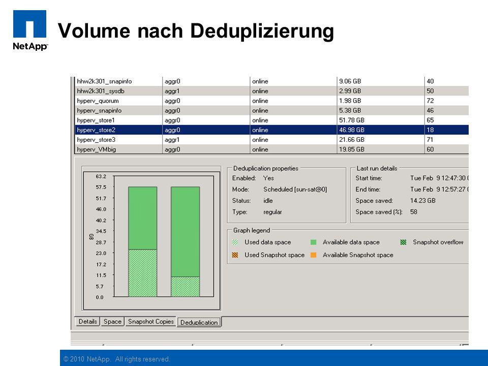 © 2010 NetApp. All rights reserved. Volume nach Deduplizierung