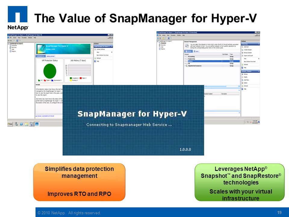 © 2010 NetApp. All rights reserved. 19 The Value of SnapManager for Hyper-V 19 Simplifies data protection management Improves RTO and RPO Leverages Ne