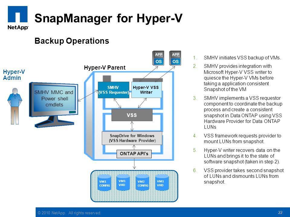 © 2010 NetApp. All rights reserved. 22 SnapManager for Hyper-V 22 1.SMHV initiates VSS backup of VMs. 2.SMHV provides integration with Microsoft Hyper