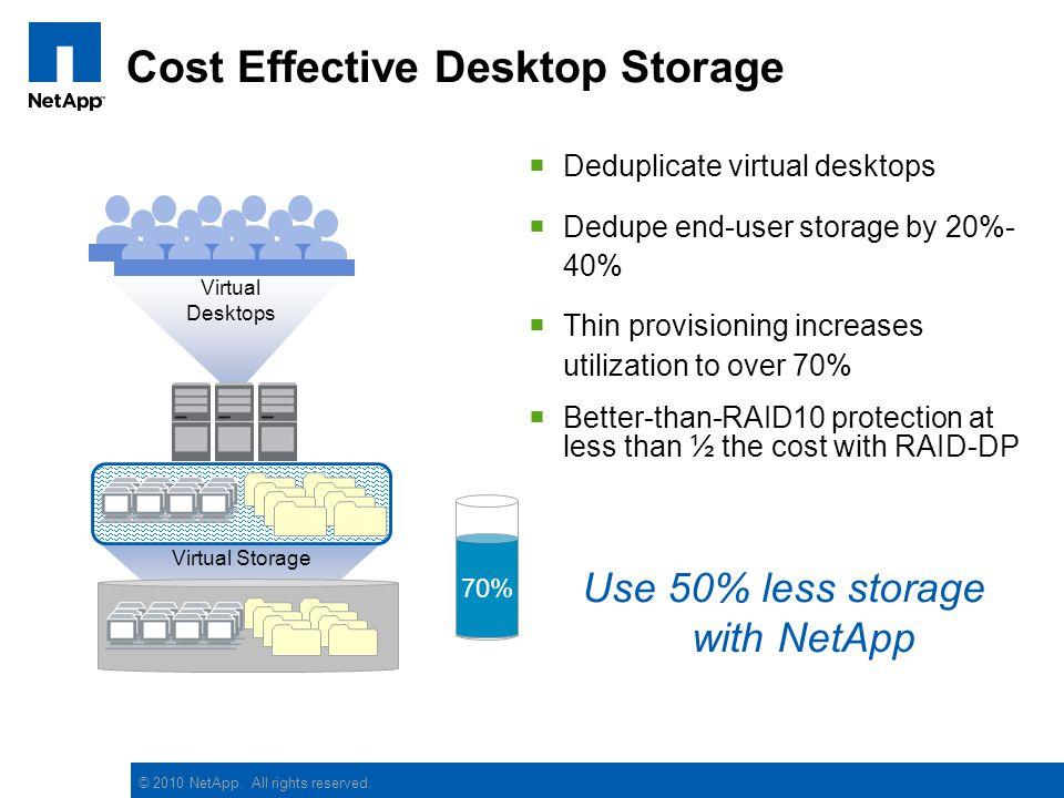 © 2010 NetApp. All rights reserved. Cost Effective Desktop Storage Deduplicate virtual desktops Dedupe end-user storage by 20%- 40% Thin provisioning