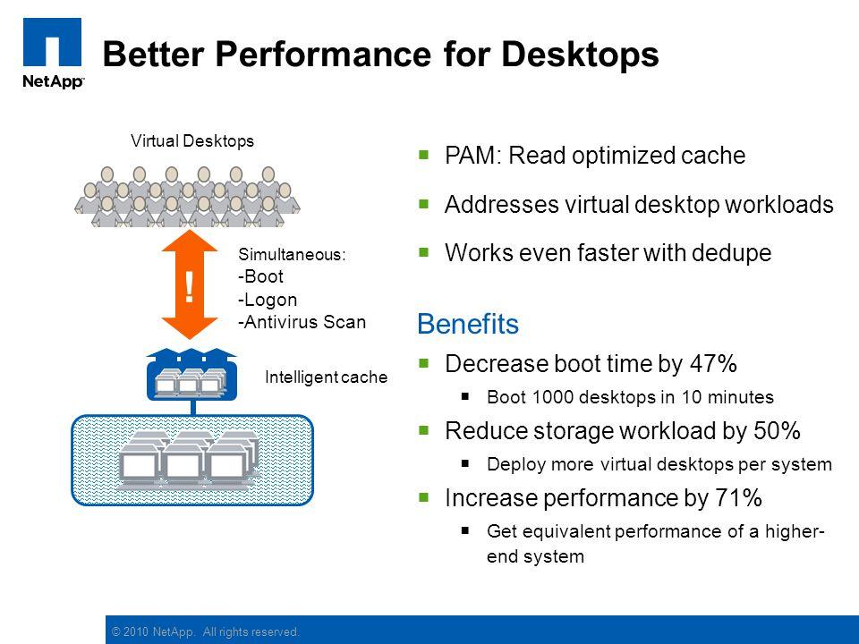 © 2010 NetApp. All rights reserved. Better Performance for Desktops Virtual Desktops Simultaneous: -Boot -Logon -Antivirus Scan Intelligent cache ! PA