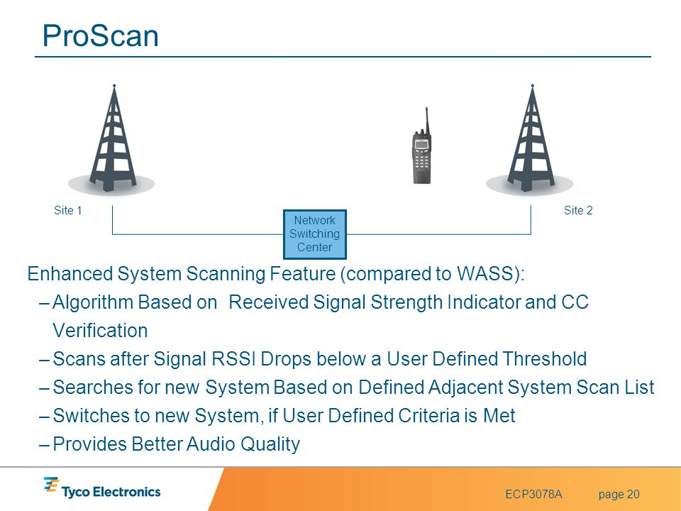 ECP3078Apage 20 ProScan Enhanced System Scanning Feature (compared to WASS): –Algorithm Based on Received Signal Strength Indicator and CC Verificatio