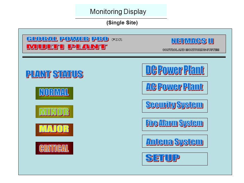 Lighting System Plumbing System Single Site Configuration (Example) NetMACS II Control & Monitoring System Basic Module (24 Input, 6HW Output) 2X Supl