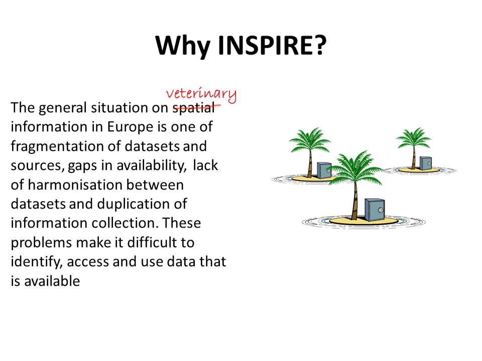 Why INSPIRE.